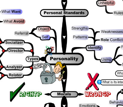 Personality and Personal Standards
