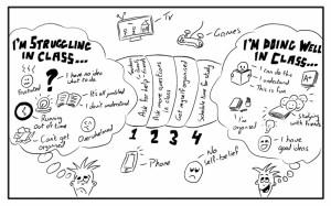 build-a-bridge-visual-thinking-activity